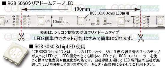 5050テープLED 30LED/m クリアドーム RGB 5m